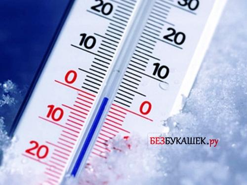 Градусник для измерения температуры окружающей среды
