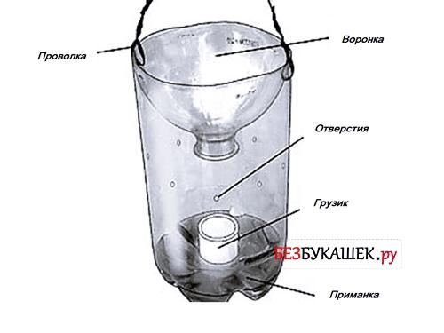Самодельная ловушка для ос из бутылки