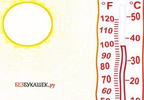 Высокая температура окружающей среды