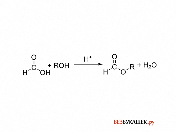 Муравьиная кислота вступила в реакцию этерификации