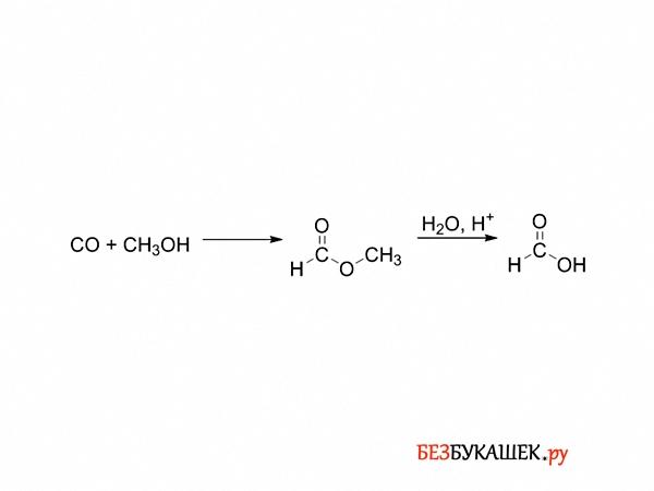 Реакция угарного газа с метанолом в присутствии сильного основания